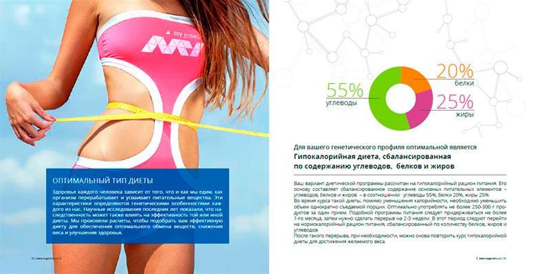 ДНК-отчет компании MyGenetics