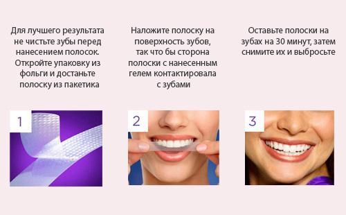 Этапы применения отбеливающих полосок для зубов